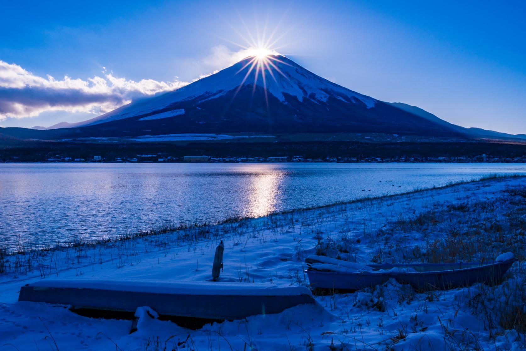 山中湖がロケ・撮影に選ばれる理由-1